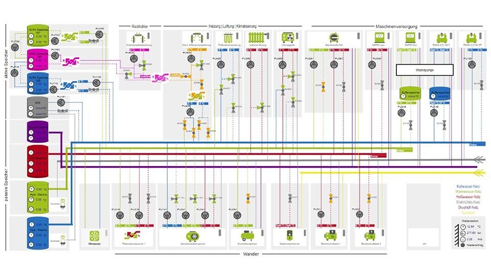 ITK-Vernetzung.jpg