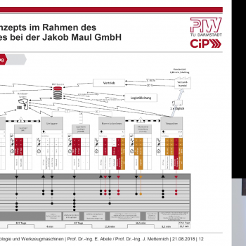 Thumbnail Video: Präsentation zum Umsetzungsprojekt mit der Jakob Maul GmbH